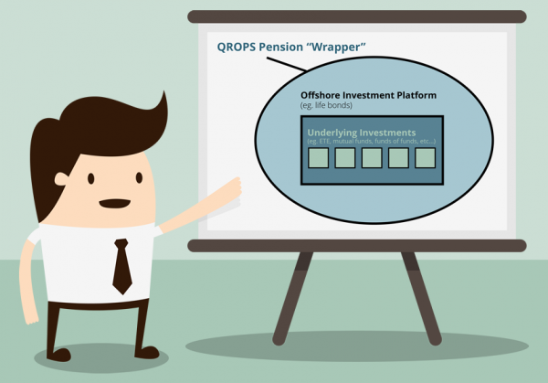Qrops pensions and investments chartstation forex news